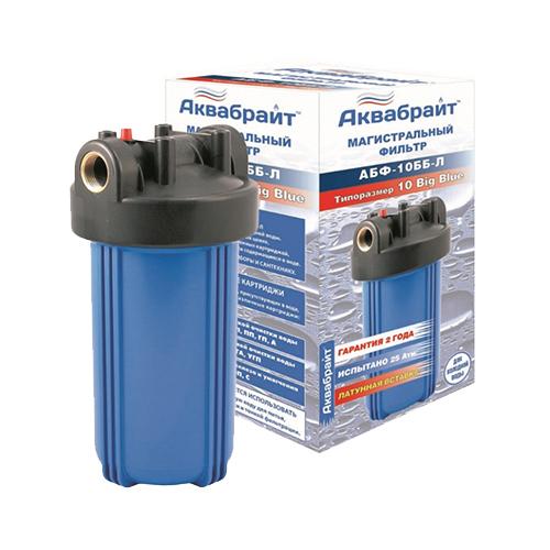 Каталожная фотосъемка фильтров для воды