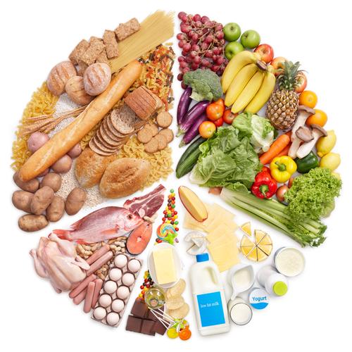 Фотосъемка продуктов питания